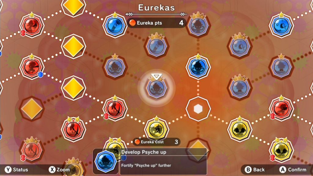 eurekas